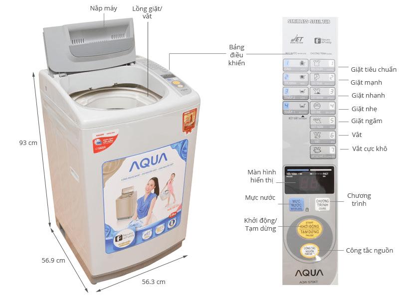 thông số máy giặt