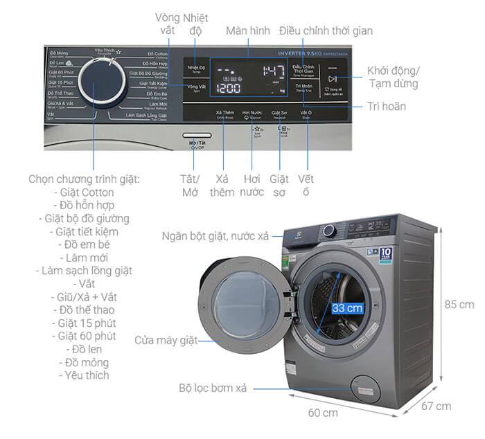 mô tả sản phẩm máy Electrolux
