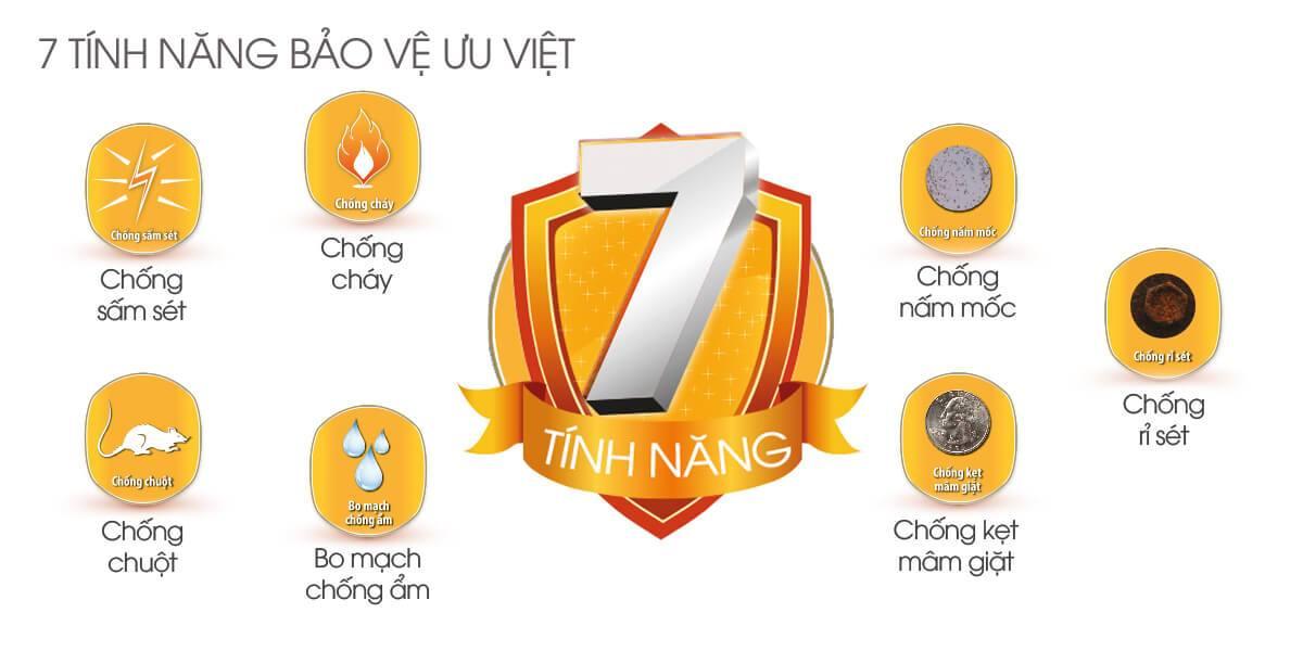 7-tinh-nang-bao-ve