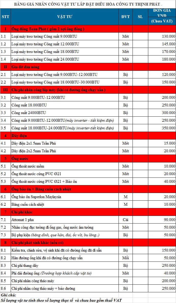 Bảng giá nhân công lắp đặt điều hòa V13APFUV
