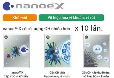 công nghệ NanoeX XPU9WKH-8