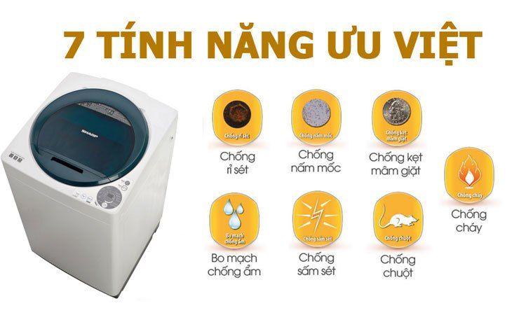 7-tinh-nang-uu-viet-dien-lanh-thinh-phat-ES-W80GV-H