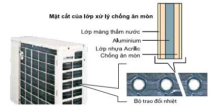 Dàn nóng điều hòa FTXV25QVMV
