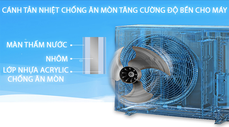 Cánh tản nhiệt chống ăn mòn FTHF71RVMV