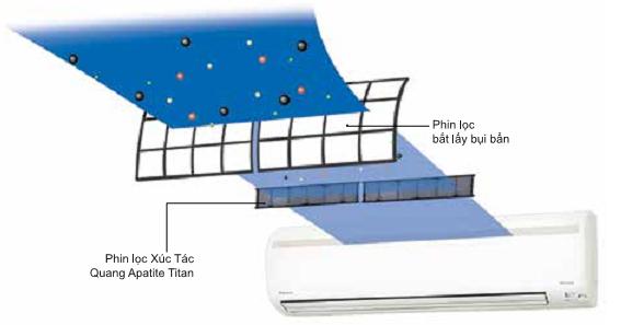 Tấm lọc loại bỏ vi khuẩn nấm mốc FTXV35QVMV