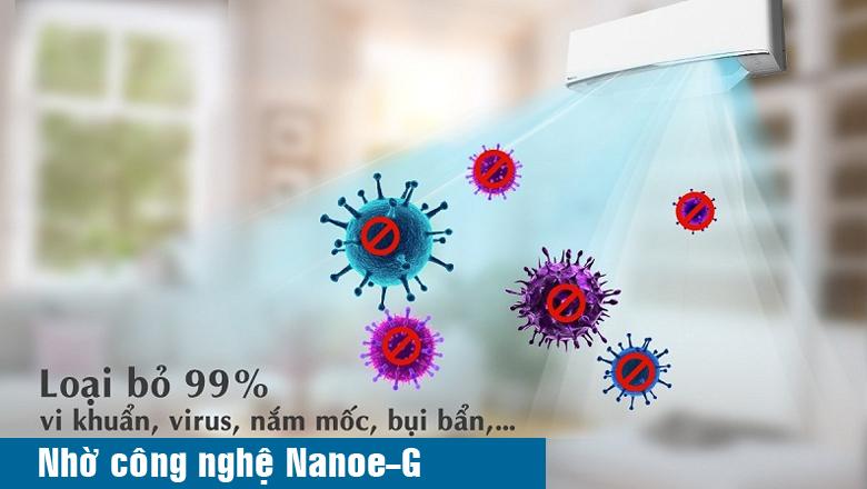 Công nghệ NanoeG YZ18UKH-8