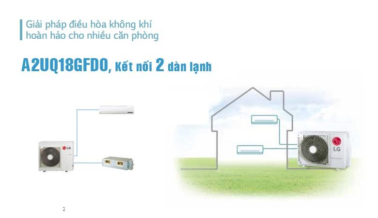 Dàn nóng điều hòa multi LG A2UQ18GFD0 inverter