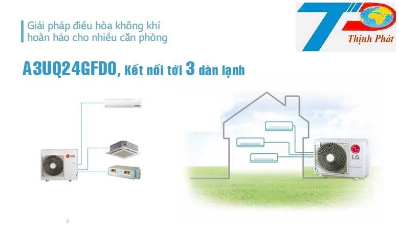 Dàn nóng điều hòa multi LG A3UQ24GFD0 dùng tối đa 3 dàn lạnh