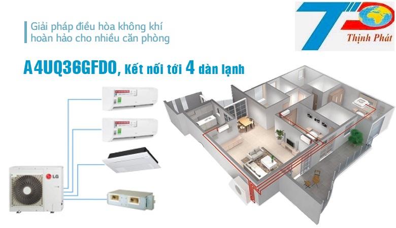 Điều hòa multi LG 36000BTU 1 chiều inverter A4UQ36GFD0
