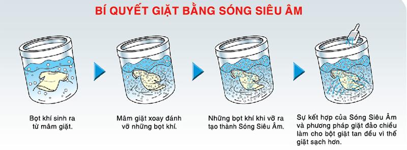 giặt sóng siêu âm