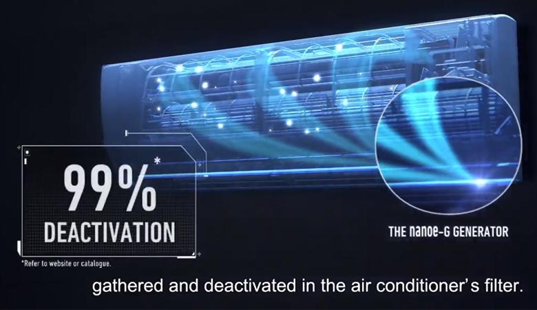 Điều hòa Panasonic Z12VKH-8 làm lạnh nhanh